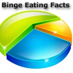 bing-eating overeating facts